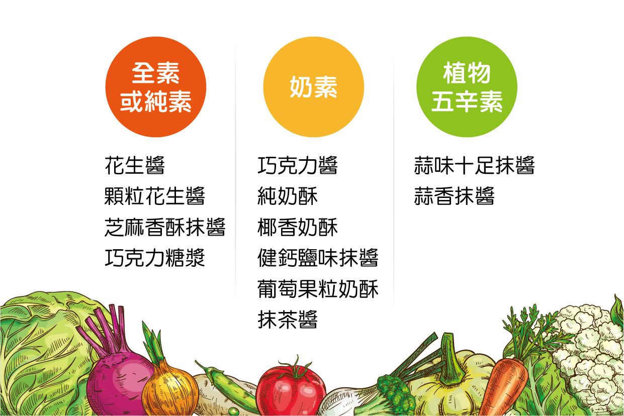 福汎抹醬素食種類區分-2