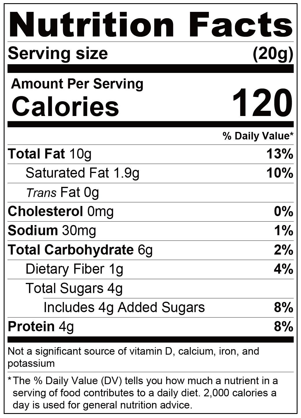 fufann peanut butter-Nutrition