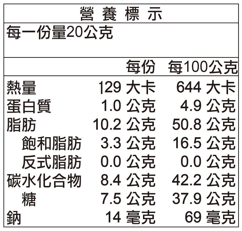 福汎純奶酥-營養標示
