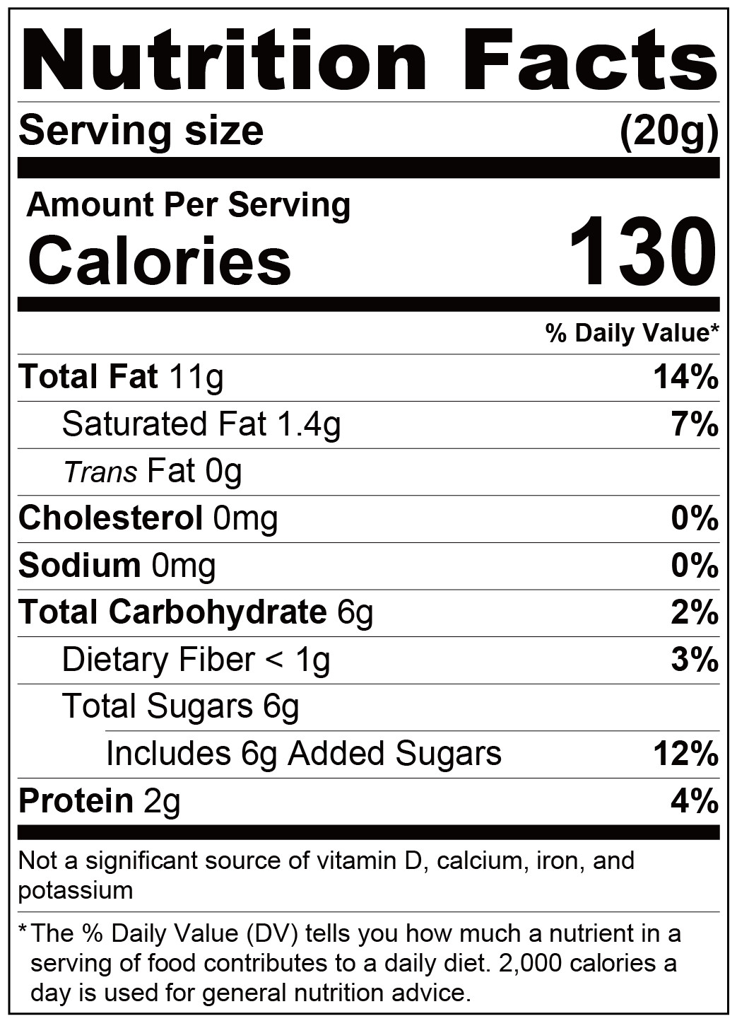paste-sesame paste-Nutrition