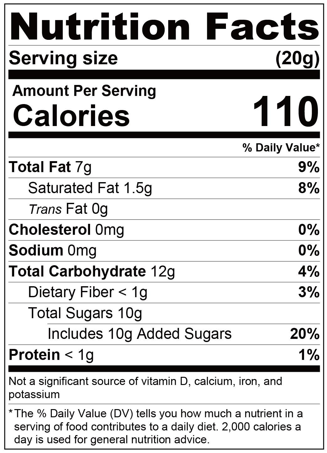 fufann chocolate spread-Nutrition