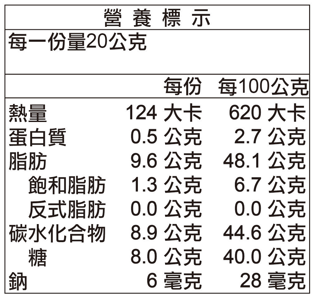 福汎葡萄果粒奶酥-營養標示