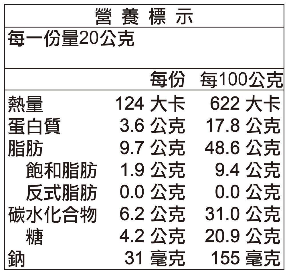 福汎花生醬-營養標示