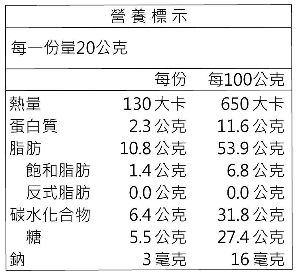 焙司特芝麻香酥-營養成分