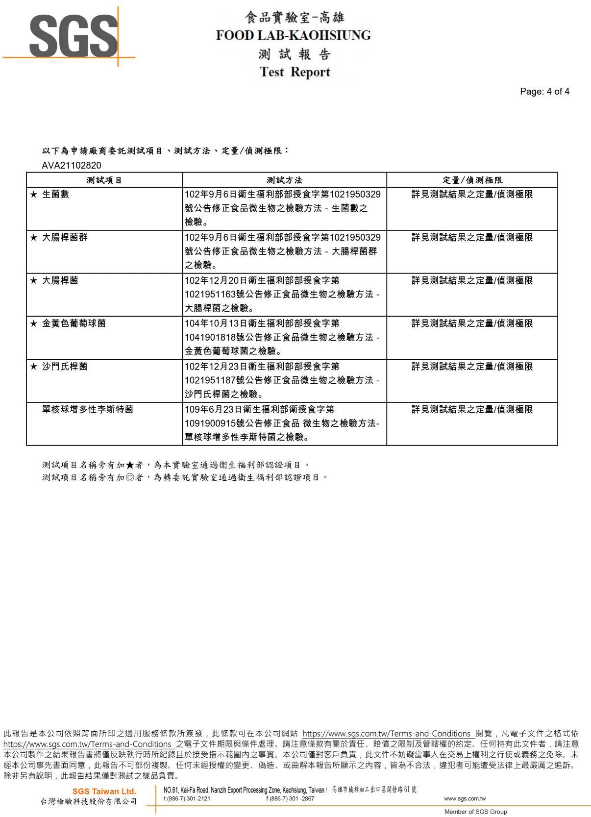 福汎椰香奶酥 檢驗報告-04