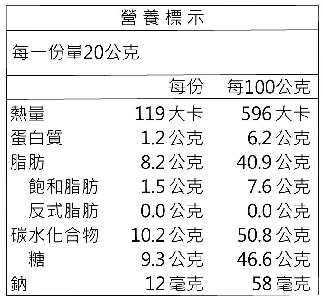 焙司特抹茶醬-營養成分