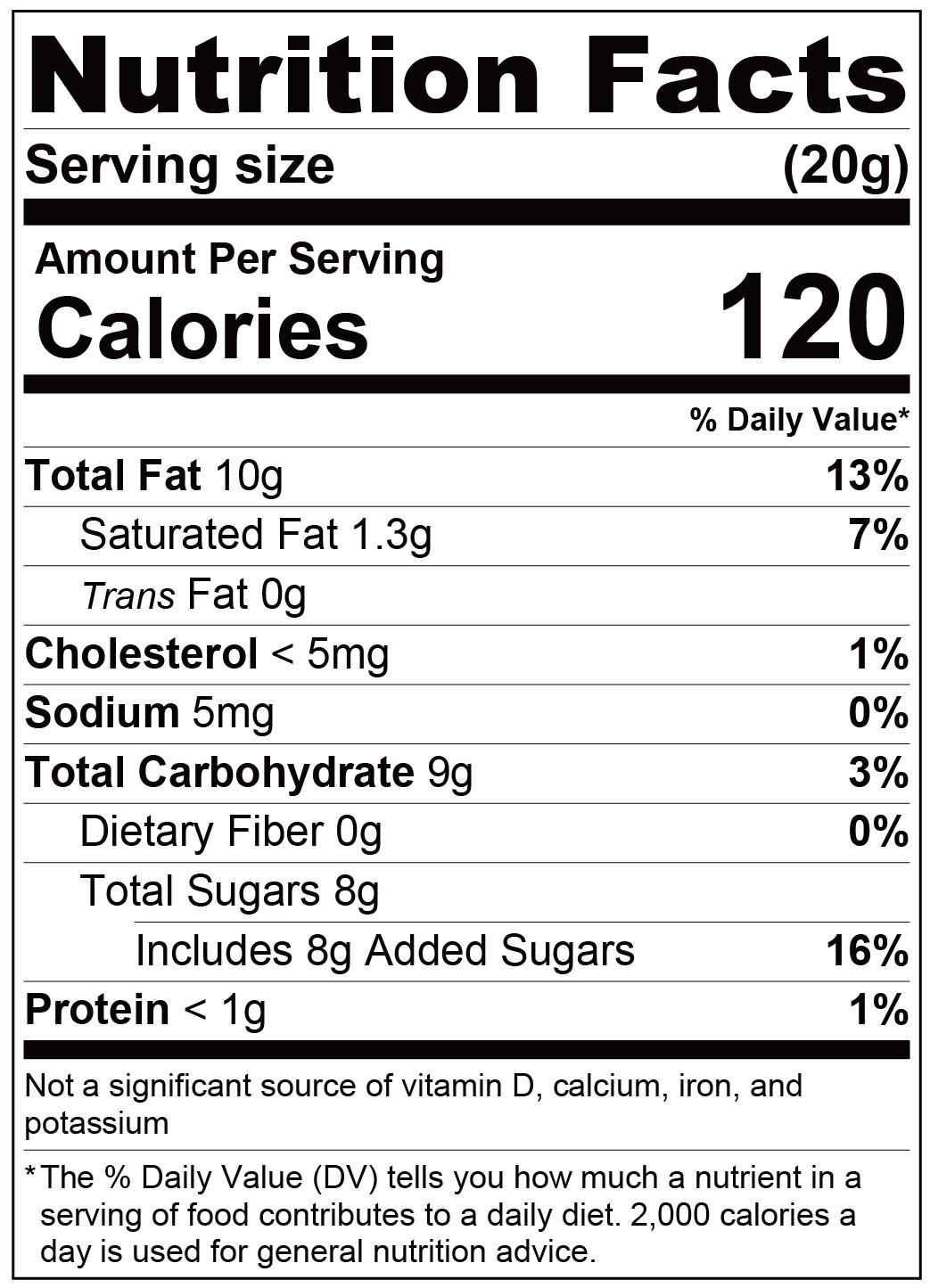 fufann raisin custard paste-Nutrition